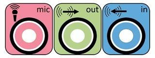 Audio Connector Apron Simple
