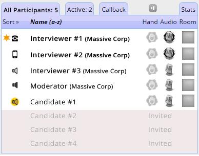 Dashboard - Participants List Connection Icons