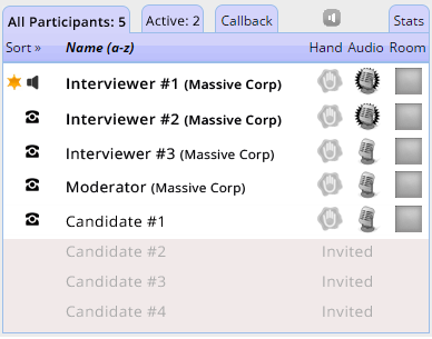 Participants List
